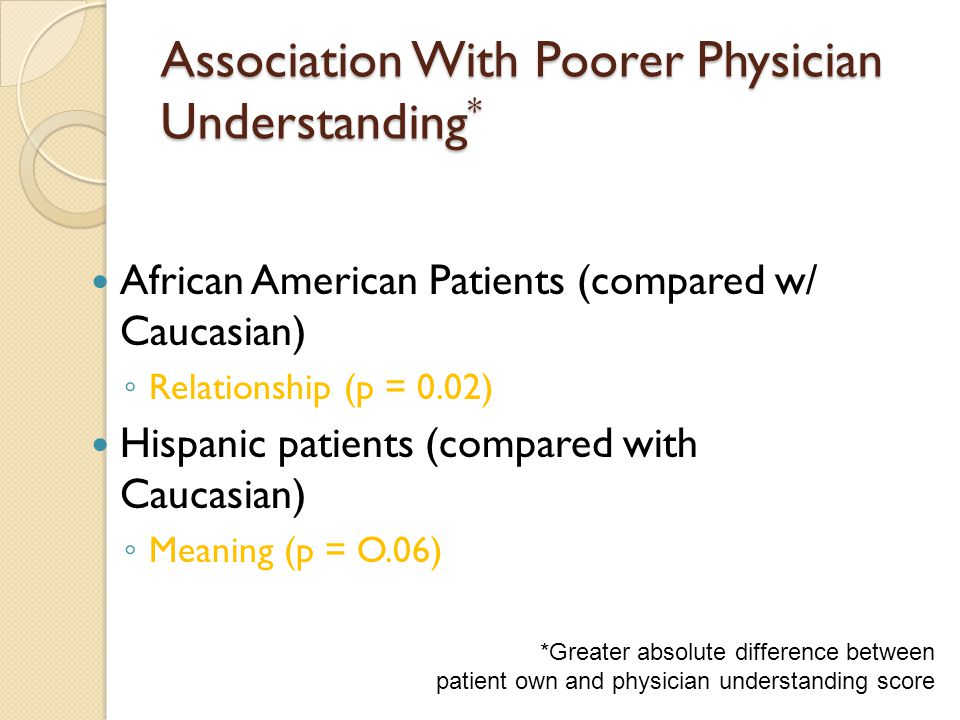 Association With Poorer Physician Understanding * African American Patients (compared w/ Caucasian) ◦ Relationship (p = 0.02) Hispanic patients (compared with Caucasian) ◦ Meaning (p = O.06) *Greater absolute difference between patient own and physician understanding score