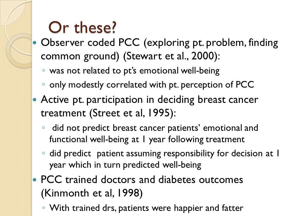 Total Patient Participation (N = 148) Pain-Specific Participation (N = 148) PredictorEstimate (SE) PEstimate (SE) P Patient race = Caucasian (ref = non-Caucasian) 0.88 (1.43).54-0.27 (0.61).65 Patient's age -0.20 (0.08).01-0.03 (0.03).29 Patient's education = HS or less (ref = some college plus) -1.59 (1.48).290.38 (0.64).56 Patient gender = female (ref = male) 0.71 (1.75).690.66 (0.76).39 Patient baseline pain 1.01 (0.36).0050.48 (0.15).002 Physician participatory decision-making 0.26 (0.09).0060.13 (0.040.001 Accompanied = yes (ref = no) 0.15 (1.60).930.36 (0.69).60 Education session = (ref = control) 0.54 (1.32).681.51 (0.57)0.009 Predictors of Active Patient Participation (Street et al., 2010)