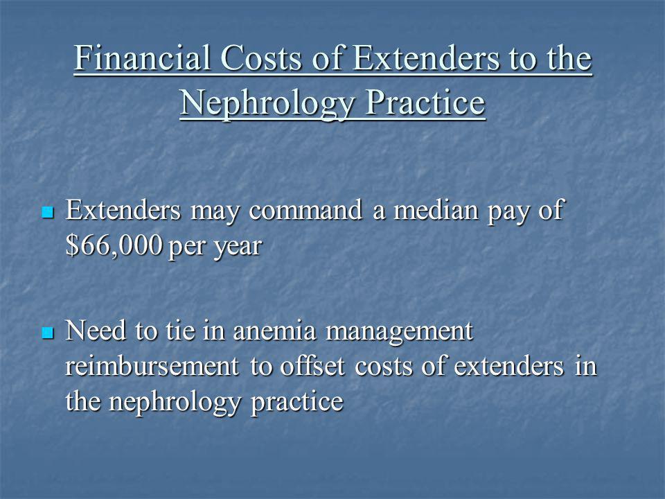 CKD Program: Midwest Nephrology, Milwaukee One full time NP (7/1/05-6/30/06).