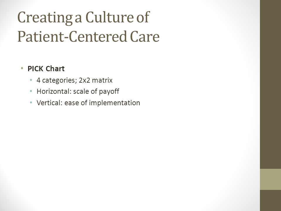 Creating a Culture of Patient-Centered Care PICK Chart 4 categories; 2x2 matrix Horizontal: scale of payoff Vertical: ease of implementation