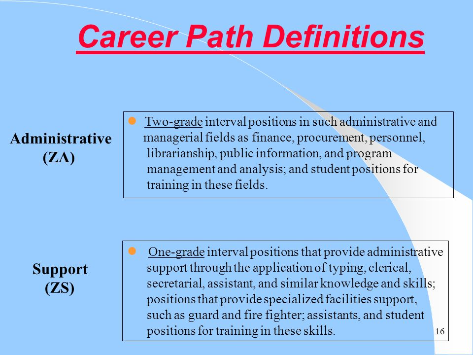 16 Career Path Definitions Support (ZS) Two-grade interval positions in such administrative and managerial fields as finance, procurement, personnel,