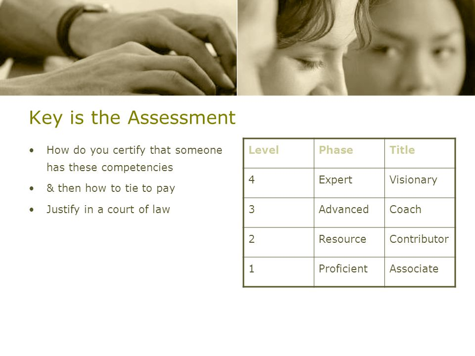 Key is the Assessment How do you certify that someone has these competencies & then how to tie to pay Justify in a court of law LevelPhaseTitle 4ExpertVisionary 3AdvancedCoach 2ResourceContributor 1ProficientAssociate