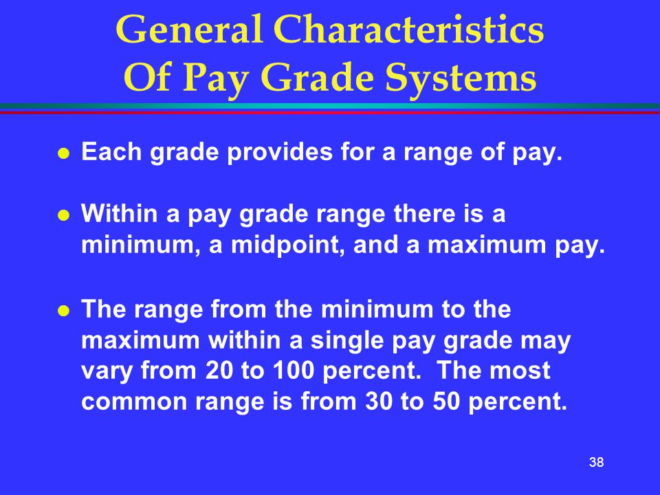 38 General Characteristics Of Pay Grade Systems l Each grade provides for a range of pay. l Within a pay grade range there is a minimum, a midpoint, a