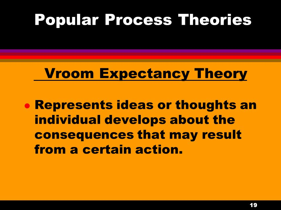 19 Popular Process Theories Vroom Expectancy Theory l Represents ideas or thoughts an individual develops about the consequences that may result from