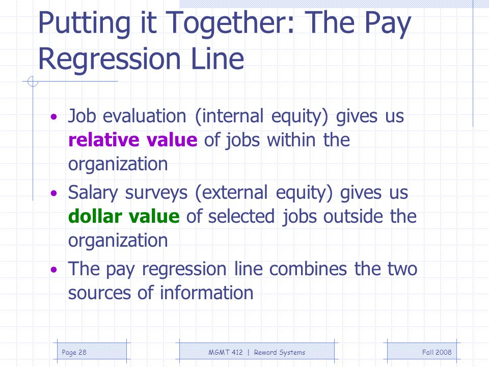Fall 2008MGMT 412 | Reward SystemsPage 28 Putting it Together: The Pay Regression Line Job evaluation (internal equity) gives us relative value of job