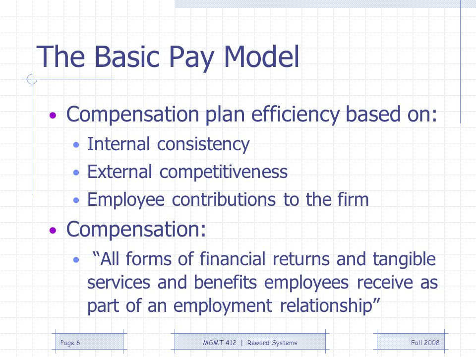 Fall 2008MGMT 412 | Reward SystemsPage 6 The Basic Pay Model Compensation plan efficiency based on: Internal consistency External competitiveness Empl