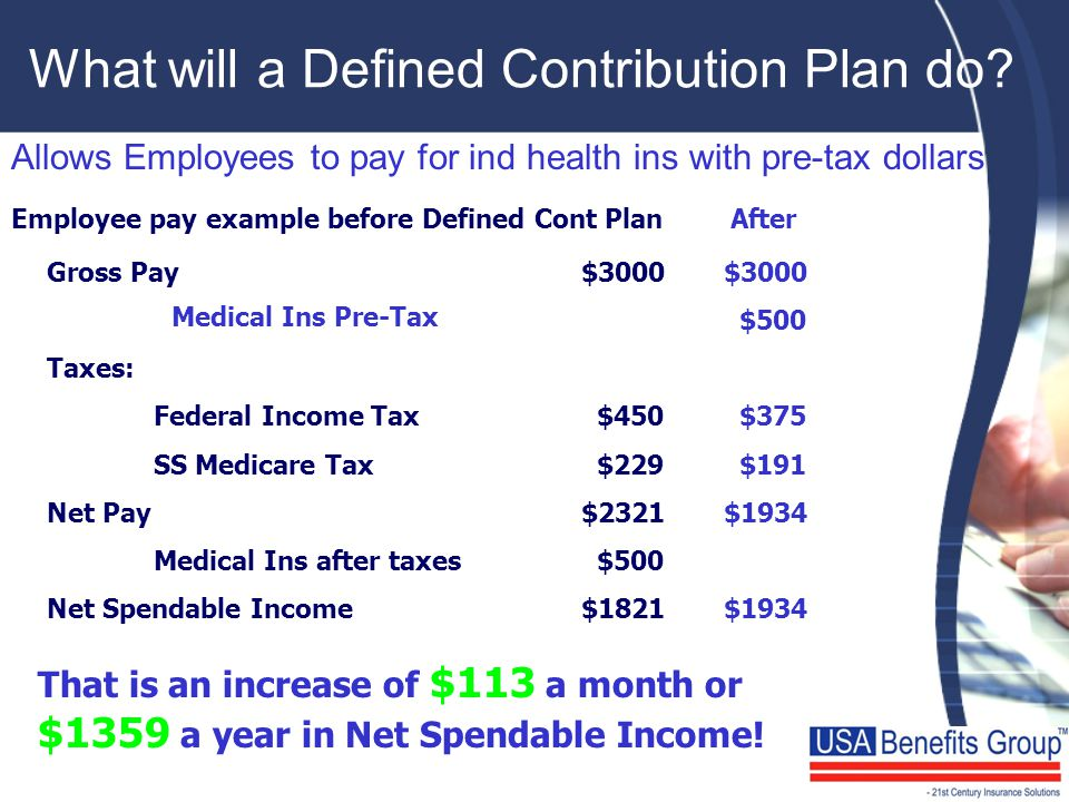 What will a Defined Contribution Plan do? Allows Employees to pay for ind health ins with pre-tax dollars Gross Pay $3000 Taxes: Federal Income Tax $4