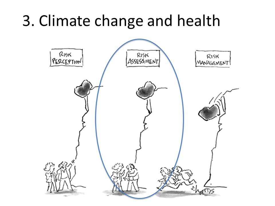 3. Climate change and health
