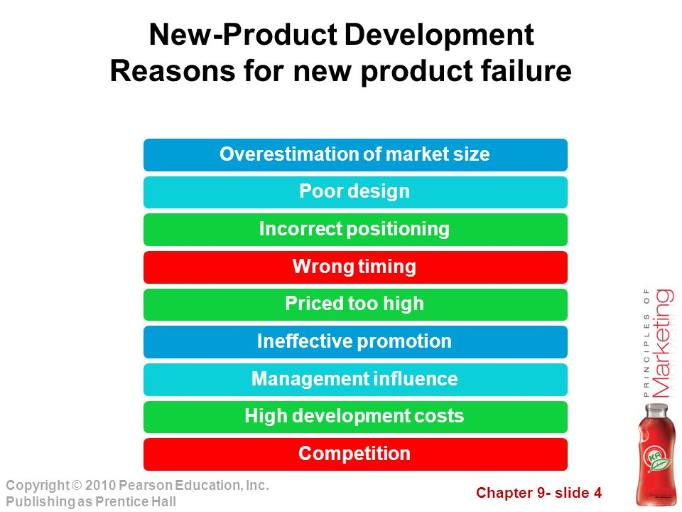 Chapter 9- slide 4 Copyright © 2010 Pearson Education, Inc. Publishing as Prentice Hall New-Product Development Reasons for new product failure Overes