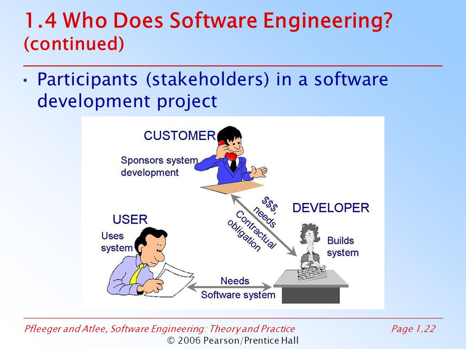 Pfleeger and Atlee, Software Engineering: Theory and PracticePage 1.22 © 2006 Pearson/Prentice Hall 1.4 Who Does Software Engineering? (continued) Par