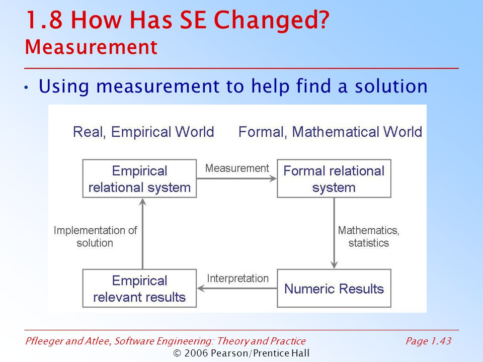 Pfleeger and Atlee, Software Engineering: Theory and PracticePage 1.43 © 2006 Pearson/Prentice Hall 1.8 How Has SE Changed? Measurement Using measurem