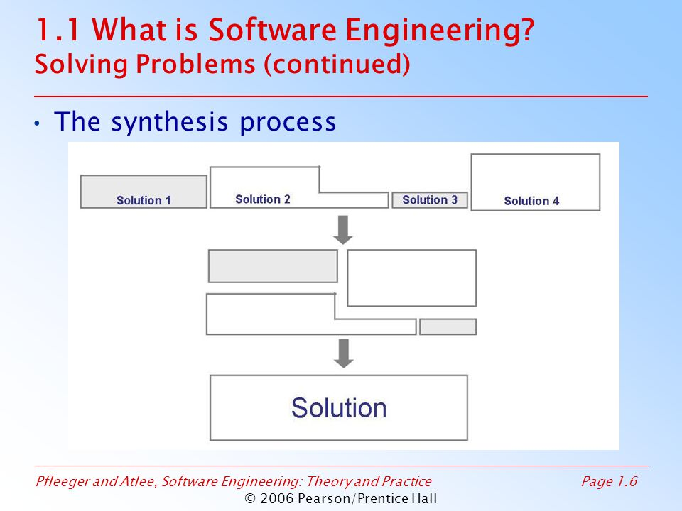 Pfleeger and Atlee, Software Engineering: Theory and PracticePage 1.6 © 2006 Pearson/Prentice Hall 1.1 What is Software Engineering? Solving Problems