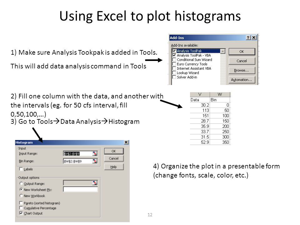 12 Using Excel to plot histograms 1) Make sure Analysis Tookpak is added in Tools.