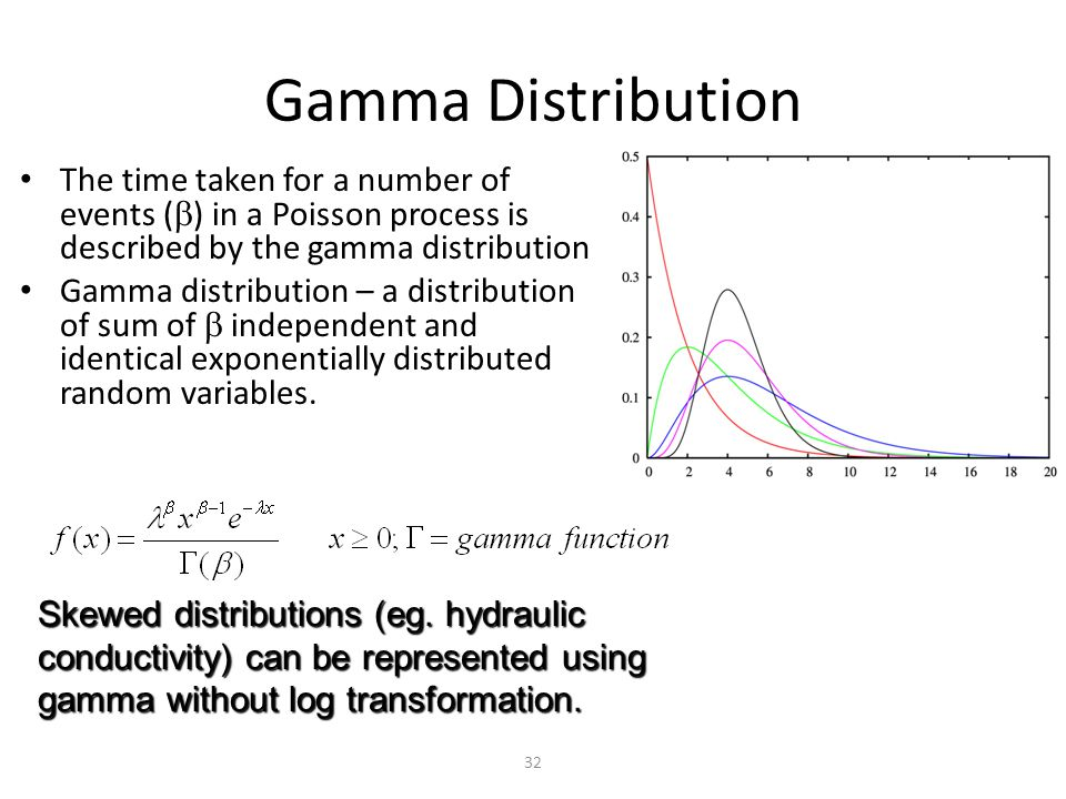 32 Gamma Distribution The time taken for a number of events (  ) in a Poisson process is described by the gamma distribution Gamma distribution – a distribution of sum of  independent and identical exponentially distributed random variables.