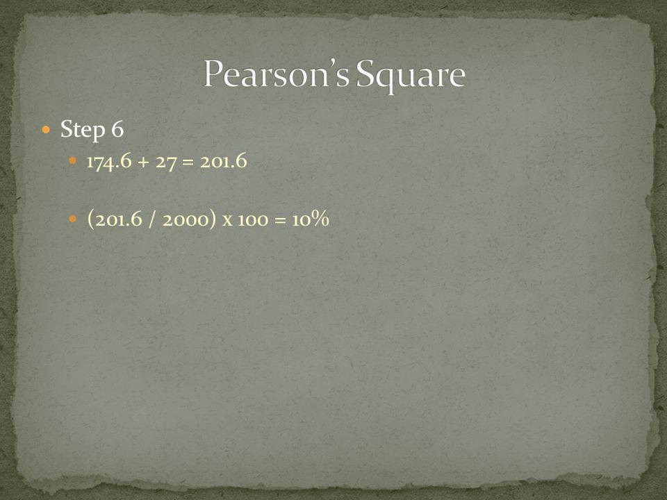 Step 6 174.6 + 27 = 201.6 (201.6 / 2000) x 100 = 10%