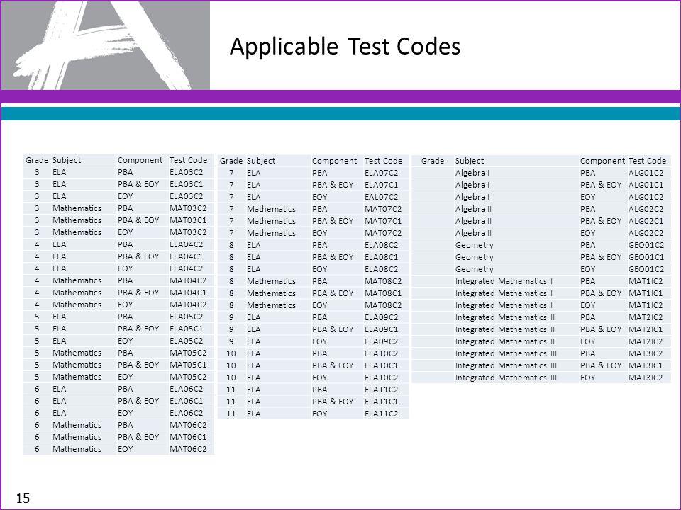 Applicable Test Codes 15 GradeSubjectComponentTest Code 3 ELAPBAELA03C2 3 ELAPBA & EOYELA03C1 3 ELAEOYELA03C2 3 MathematicsPBAMAT03C2 3 MathematicsPBA & EOYMAT03C1 3 MathematicsEOYMAT03C2 4 ELAPBAELA04C2 4 ELAPBA & EOYELA04C1 4 ELAEOYELA04C2 4 MathematicsPBAMAT04C2 4 MathematicsPBA & EOYMAT04C1 4 MathematicsEOYMAT04C2 5 ELAPBAELA05C2 5 ELAPBA & EOYELA05C1 5 ELAEOYELA05C2 5 MathematicsPBAMAT05C2 5 MathematicsPBA & EOYMAT05C1 5 MathematicsEOYMAT05C2 6 ELAPBAELA06C2 6 ELAPBA & EOYELA06C1 6 ELAEOYELA06C2 6 MathematicsPBAMAT06C2 6 MathematicsPBA & EOYMAT06C1 6 MathematicsEOYMAT06C2 GradeSubjectComponentTest Code 7ELAPBAELA07C2 7ELAPBA & EOYELA07C1 7ELAEOYEAL07C2 7MathematicsPBAMAT07C2 7MathematicsPBA & EOYMAT07C1 7MathematicsEOYMAT07C2 8ELAPBAELA08C2 8ELAPBA & EOYELA08C1 8ELAEOYELA08C2 8MathematicsPBAMAT08C2 8MathematicsPBA & EOYMAT08C1 8MathematicsEOYMAT08C2 9ELAPBAELA09C2 9ELAPBA & EOYELA09C1 9ELAEOYELA09C2 10ELAPBAELA10C2 10ELAPBA & EOYELA10C1 10ELAEOYELA10C2 11ELAPBAELA11C2 11ELAPBA & EOYELA11C1 11ELAEOYELA11C2 GradeSubjectComponentTest Code Algebra IPBAALG01C2 Algebra IPBA & EOYALG01C1 Algebra IEOYALG01C2 Algebra IIPBAALG02C2 Algebra IIPBA & EOYALG02C1 Algebra IIEOYALG02C2 GeometryPBAGEO01C2 GeometryPBA & EOYGEO01C1 GeometryEOYGEO01C2 Integrated Mathematics IPBAMAT1IC2 Integrated Mathematics IPBA & EOYMAT1IC1 Integrated Mathematics IEOYMAT1IC2 Integrated Mathematics IIPBAMAT2IC2 Integrated Mathematics IIPBA & EOYMAT2IC1 Integrated Mathematics IIEOYMAT2IC2 Integrated Mathematics IIIPBAMAT3IC2 Integrated Mathematics IIIPBA & EOYMAT3IC1 Integrated Mathematics IIIEOYMAT3IC2