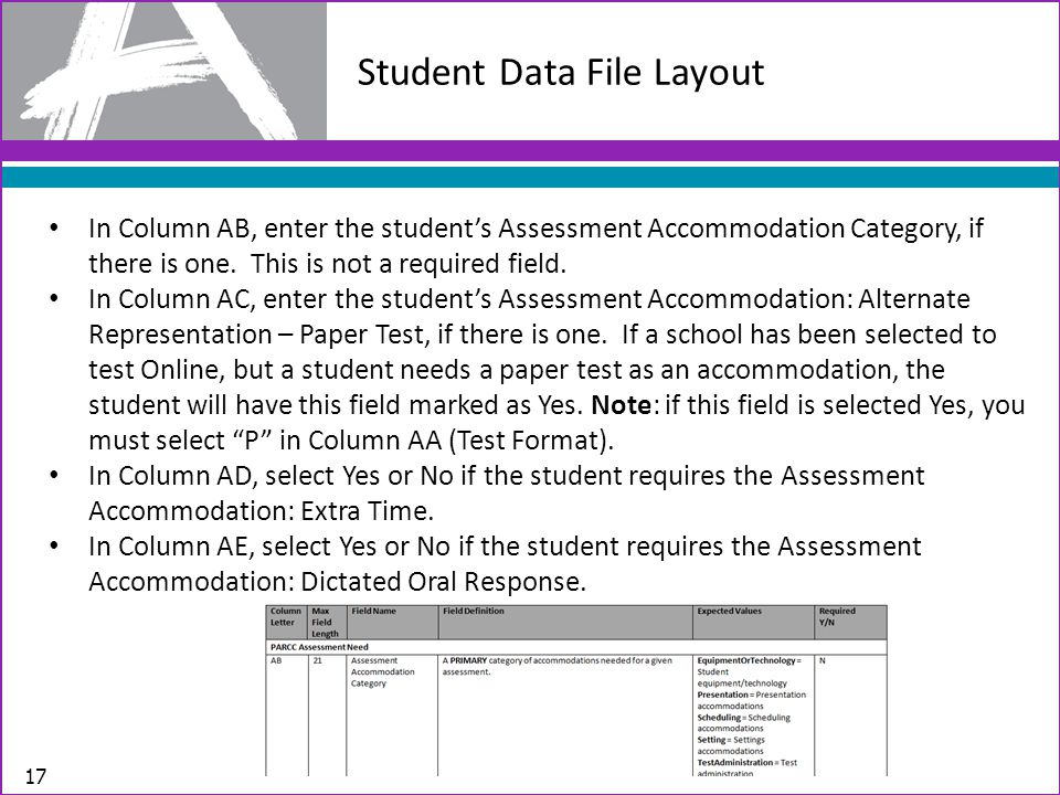 Student Data File Layout 17 In Column AB, enter the student's Assessment Accommodation Category, if there is one.