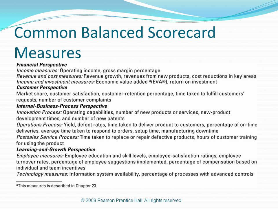 © 2009 Pearson Prentice Hall. All rights reserved. Common Balanced Scorecard Measures