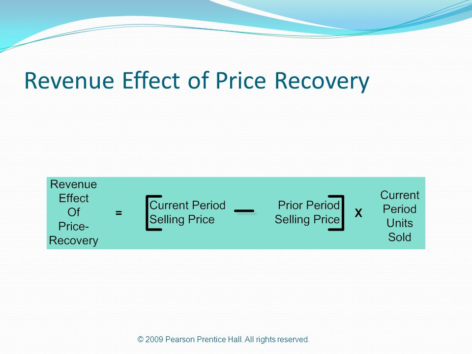 © 2009 Pearson Prentice Hall. All rights reserved. Revenue Effect of Price Recovery