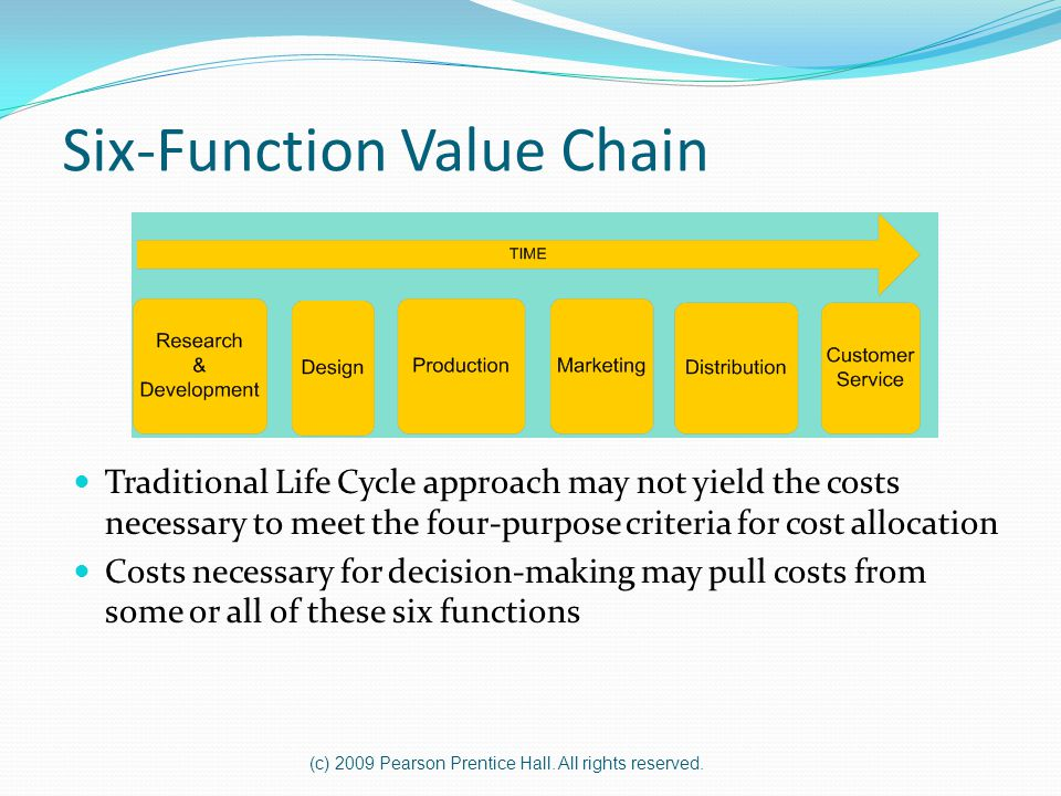 (c) 2009 Pearson Prentice Hall. All rights reserved. Six-Function Value Chain Traditional Life Cycle approach may not yield the costs necessary to mee