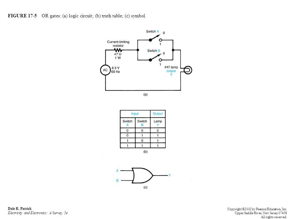 FIGURE 17-18 BCD-to-seven-segment decoder-driver.Dale R.