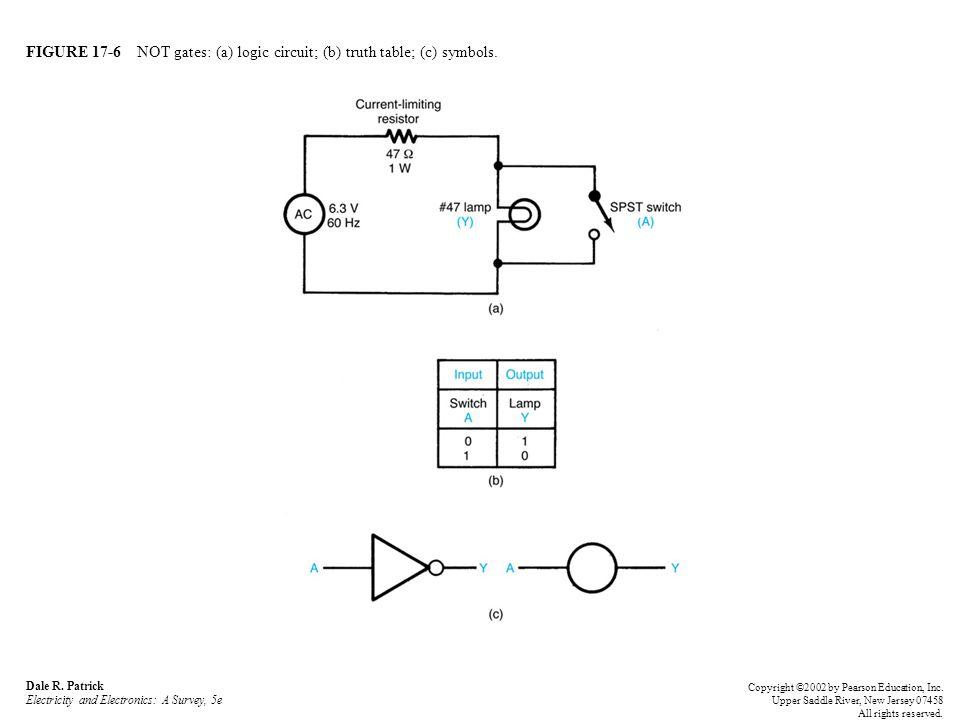 FIGURE 17-7 NAND gates: (a) logic circuit; (b) truth table; (c) symbol.