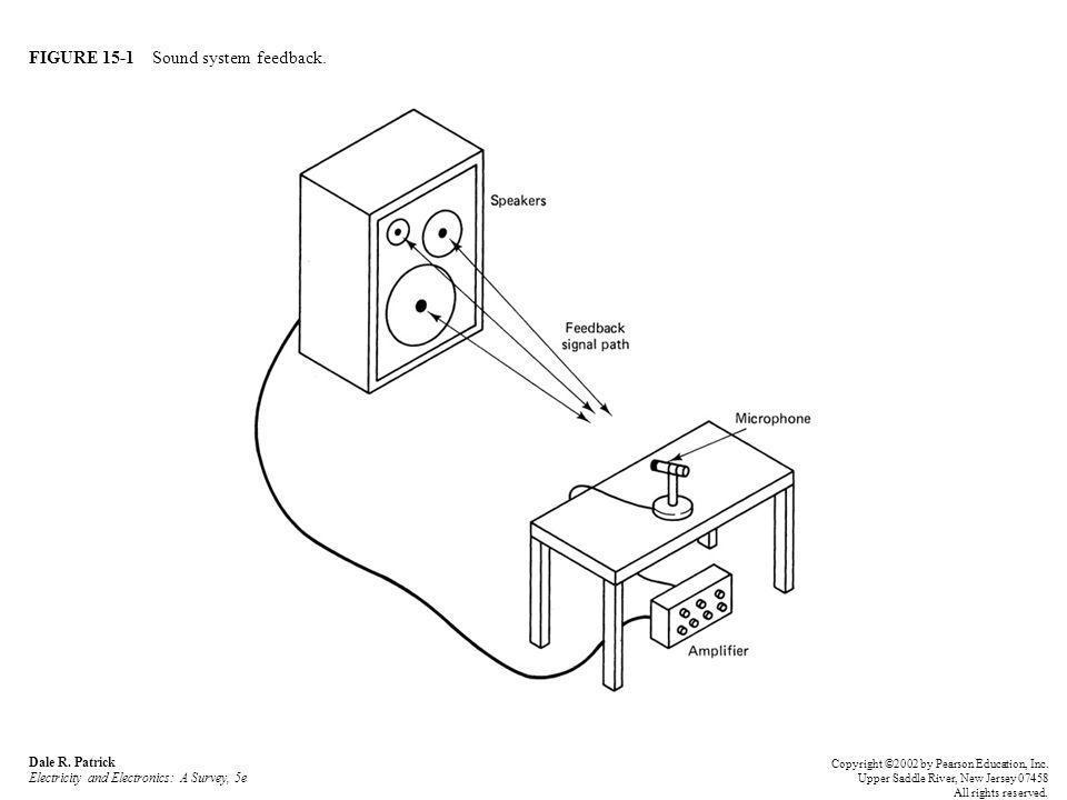 FIGURE 15-2 Fundamental oscillator parts.Dale R.