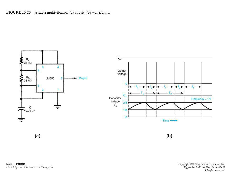 FIGURE 15-23 Astable multivibrator: (a) circuit; (b) waveforms. Dale R. Patrick Electricity and Electronics: A Survey, 5e Copyright ©2002 by Pearson E