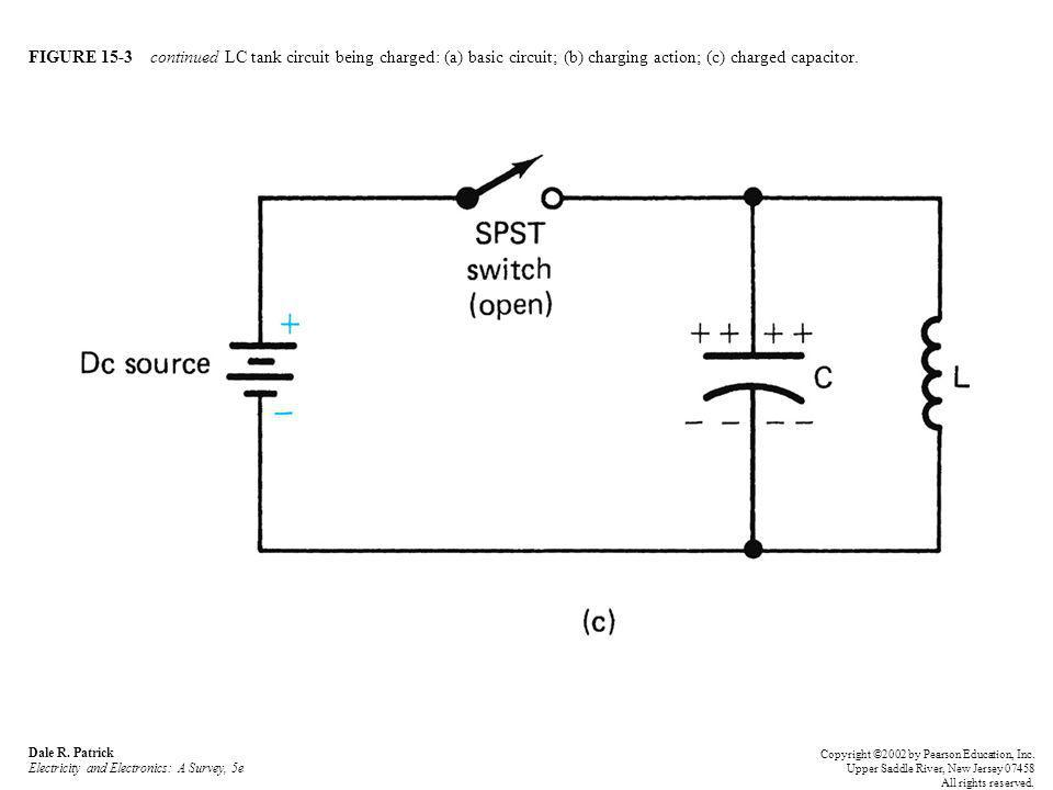 FIGURE 15-3 continued LC tank circuit being charged: (a) basic circuit; (b) charging action; (c) charged capacitor.