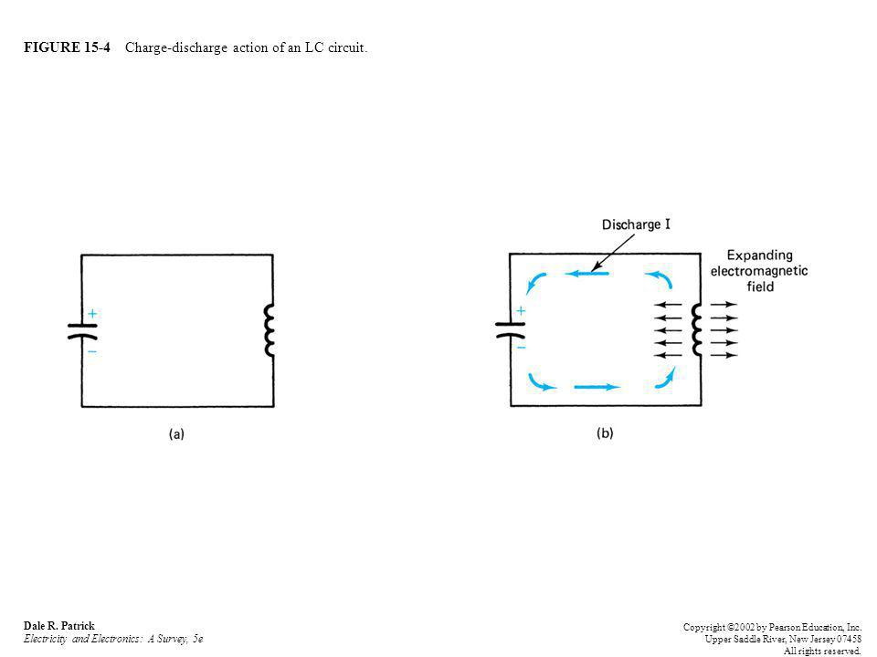 FIGURE 15-4 Charge-discharge action of an LC circuit. Dale R. Patrick Electricity and Electronics: A Survey, 5e Copyright ©2002 by Pearson Education,