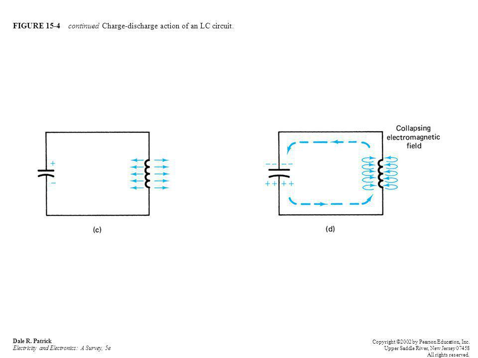FIGURE 15-4 continued Charge-discharge action of an LC circuit.