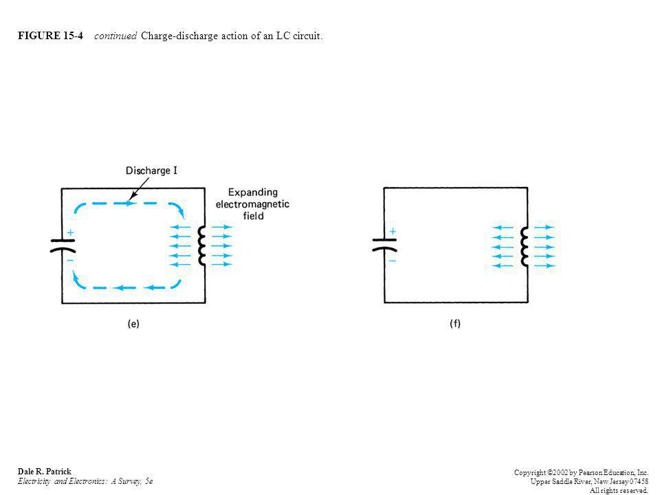 FIGURE 15-4 continued Charge-discharge action of an LC circuit. Dale R. Patrick Electricity and Electronics: A Survey, 5e Copyright ©2002 by Pearson E