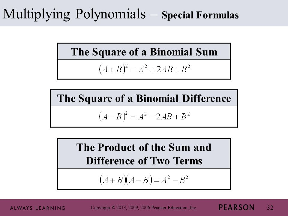 Copyright © 2013, 2009, 2006 Pearson Education, Inc. 32 Multiplying Polynomials – Special Formulas The Square of a Binomial Sum The Square of a Binomi