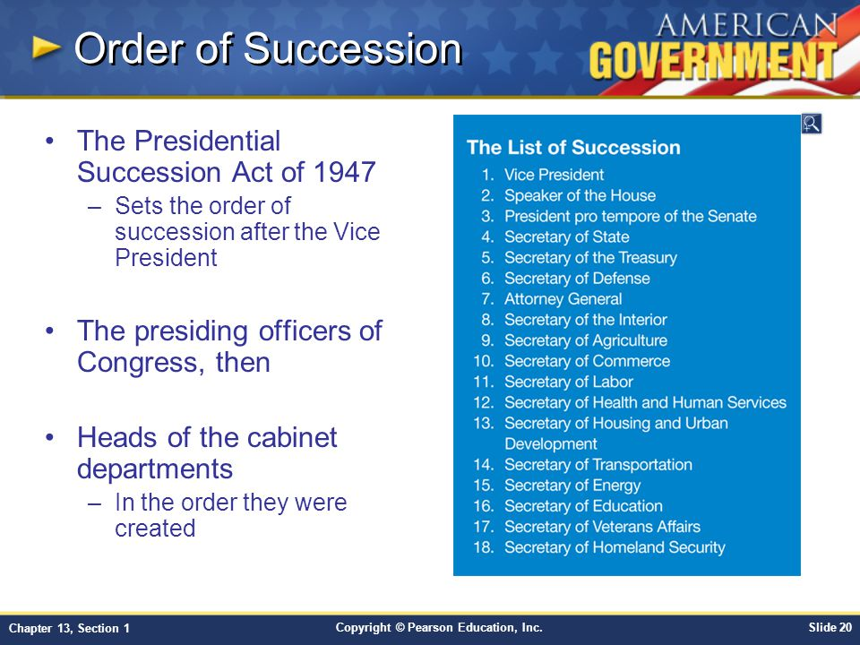 Copyright © Pearson Education, Inc.Slide 20 Chapter 13, Section 1 Order of Succession The Presidential Succession Act of 1947 –Sets the order of succe