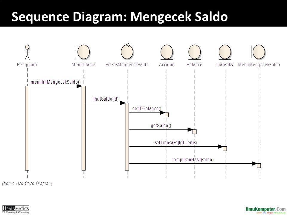 Sequence Diagram: Mengecek Saldo