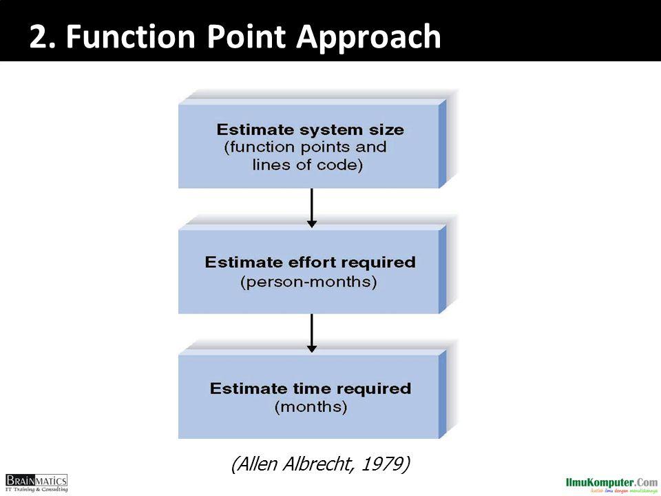 2. Function Point Approach (Allen Albrecht, 1979)