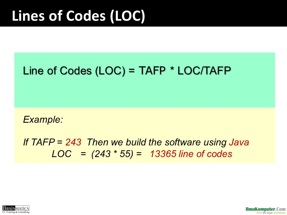 Lines of Codes (LOC) Line of Codes (LOC) = TAFP * LOC/TAFP Example: If TAFP = 243 Then we build the software using Java LOC= (243 * 55) = 13365 line of codes