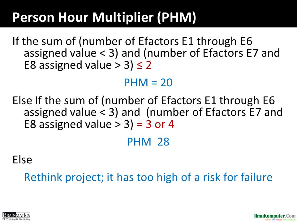 Person Hour Multiplier (PHM) If the sum of (number of Efactors E1 through E6 assigned value 3) ≤ 2 PHM = 20 Else If the sum of (number of Efactors E1 through E6 assigned value 3) = 3 or 4 PHM 28 Else Rethink project; it has too high of a risk for failure