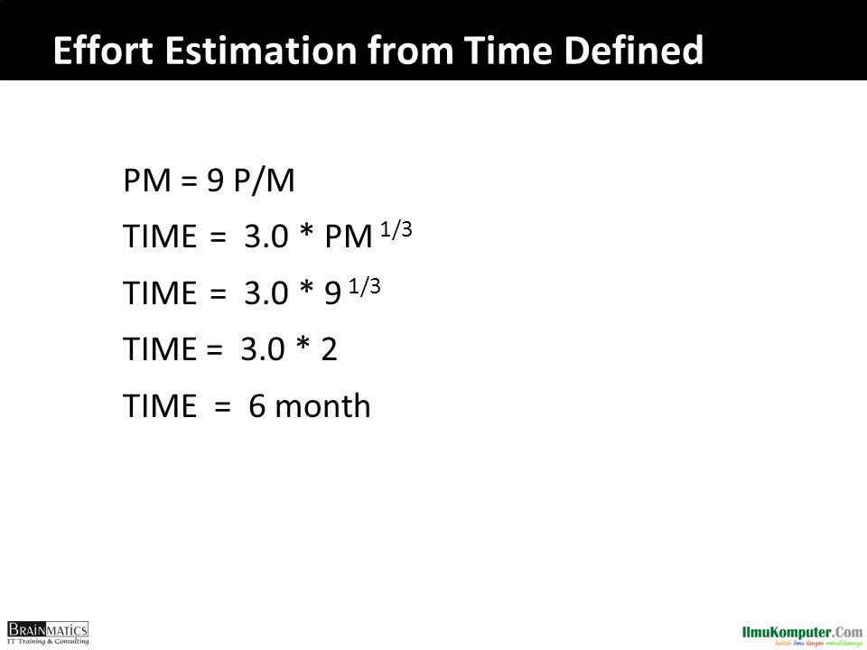 Effort Estimation from Time Defined PM = 9 P/M TIME = 3.0 * PM 1/3 TIME = 3.0 * 9 1/3 TIME = 3.0 * 2 TIME = 6 month