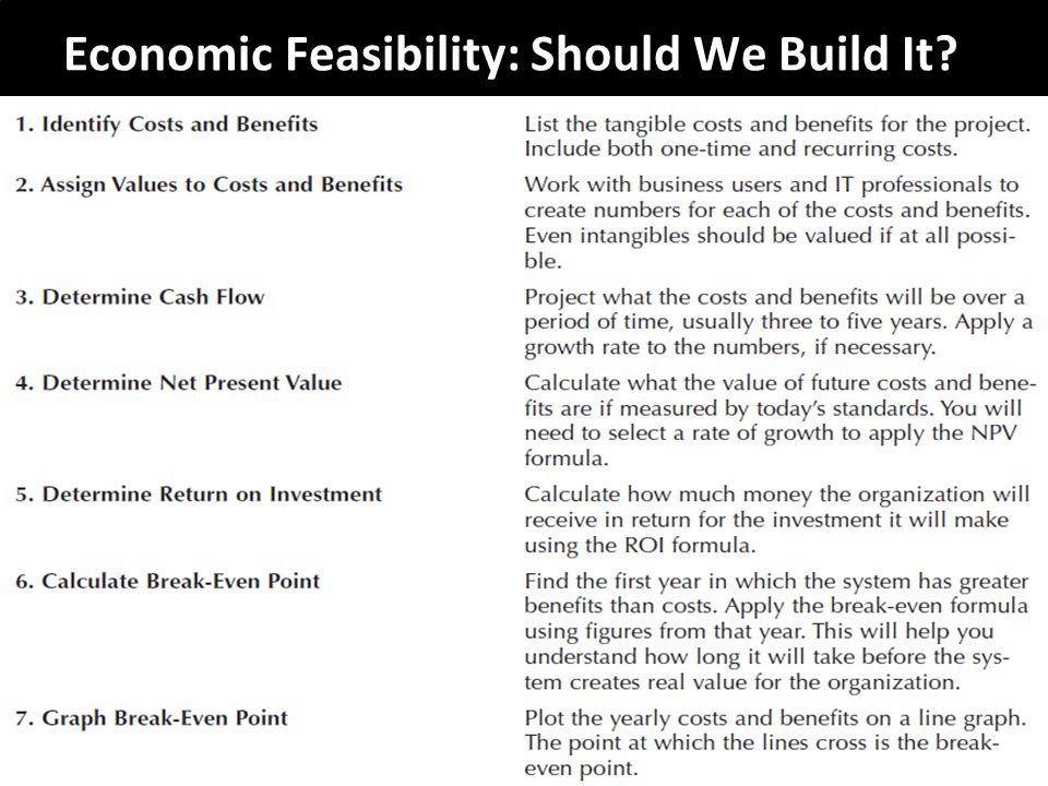 Economic Feasibility: Should We Build It?