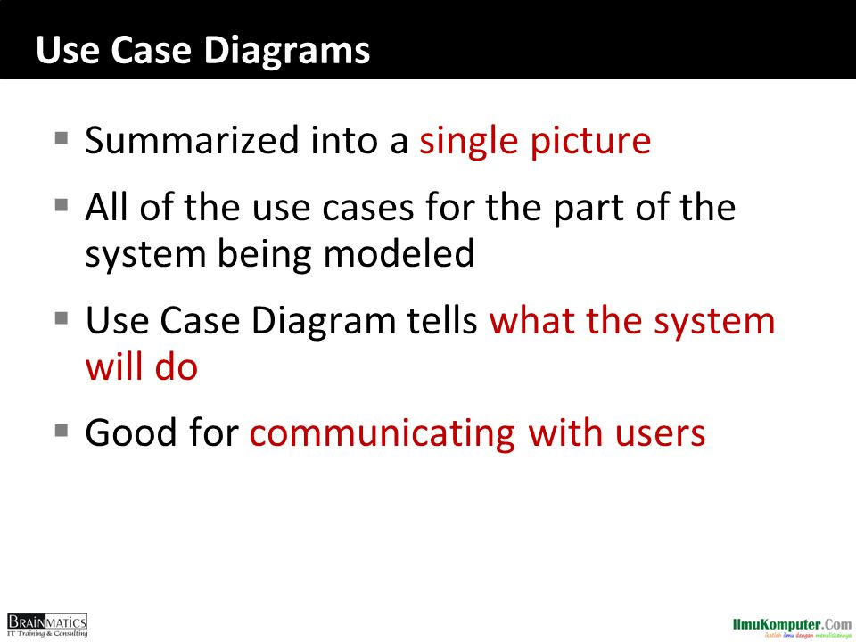Use Case Diagrams  Summarized into a single picture  All of the use cases for the part of the system being modeled  Use Case Diagram tells what the system will do  Good for communicating with users