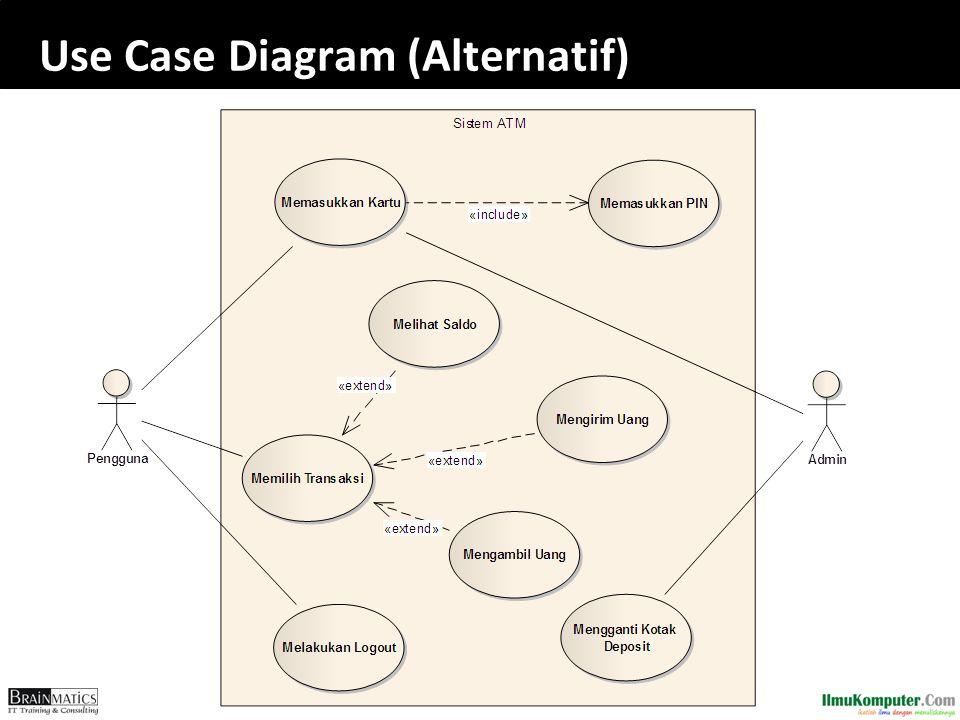 Use Case Diagram (Alternatif)