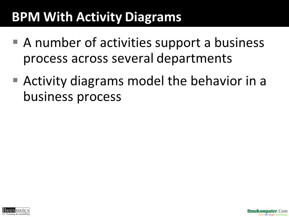 BPM With Activity Diagrams  A number of activities support a business process across several departments  Activity diagrams model the behavior in a business process