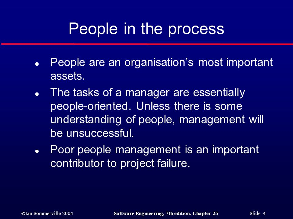©Ian Sommerville 2004Software Engineering, 7th edition. Chapter 25 Slide 15 Individual motivation
