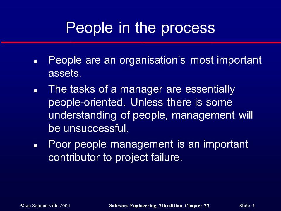 ©Ian Sommerville 2004Software Engineering, 7th edition. Chapter 25 Slide 25 Team spirit