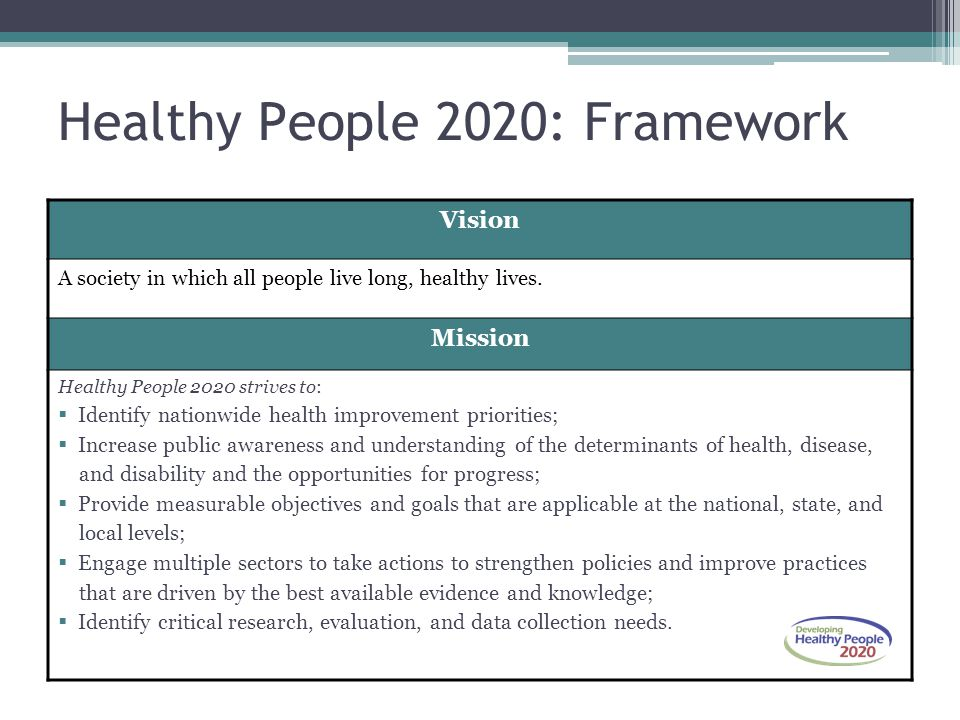 Healthy People 2020: Framework Vision A society in which all people live long, healthy lives.