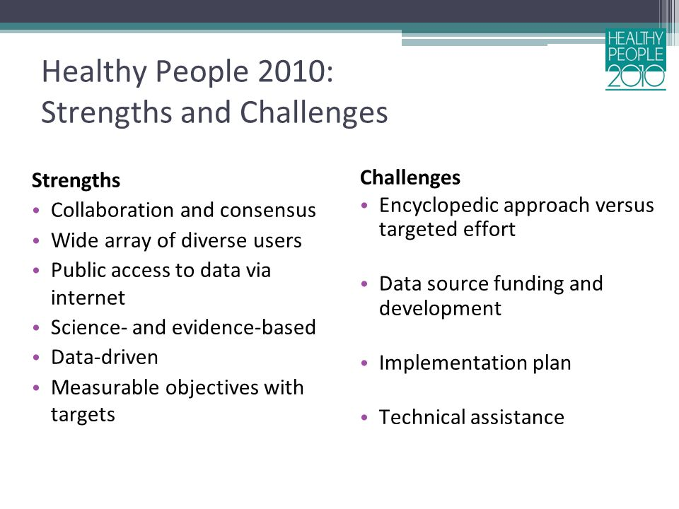 Healthy People 2010: Strengths and Challenges Strengths Collaboration and consensus Wide array of diverse users Public access to data via internet Science- and evidence-based Data-driven Measurable objectives with targets Challenges Encyclopedic approach versus targeted effort Data source funding and development Implementation plan Technical assistance