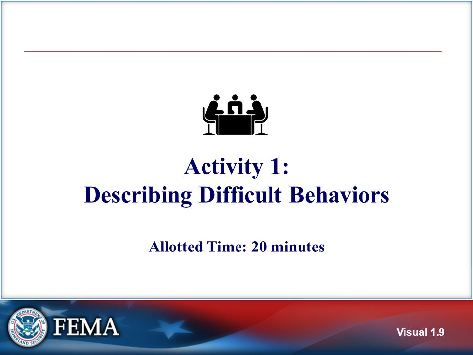 Activity 1: Describing Difficult Behaviors Allotted Time: 20 minutes Visual 1.9