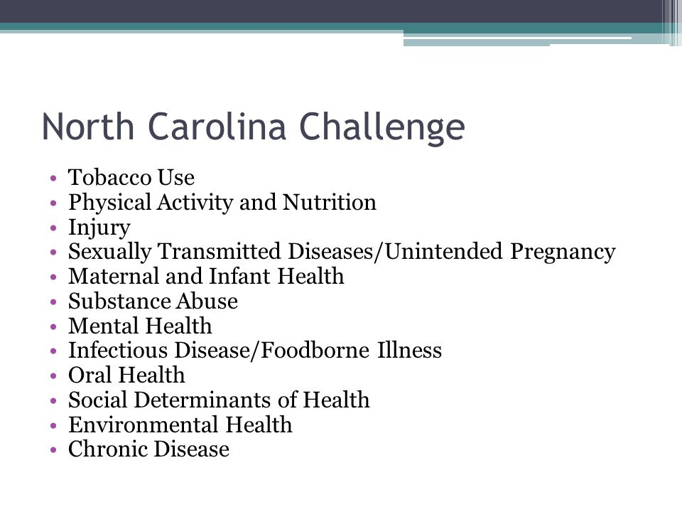 North Carolina Challenge Tobacco Use Physical Activity and Nutrition Injury Sexually Transmitted Diseases/Unintended Pregnancy Maternal and Infant Hea
