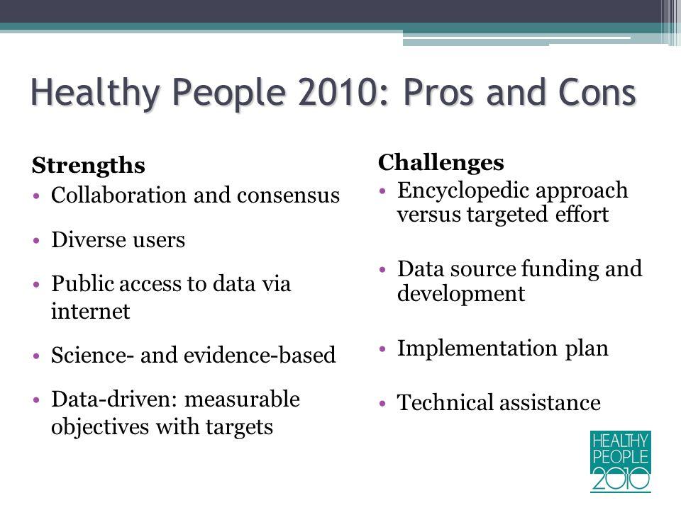 Healthy People 2010: Pros and Cons Strengths Collaboration and consensus Diverse users Public access to data via internet Science- and evidence-based Data-driven: measurable objectives with targets Challenges Encyclopedic approach versus targeted effort Data source funding and development Implementation plan Technical assistance